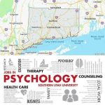 Top Psychology Schools in Connecticut