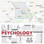 Top Psychology Schools in Missouri