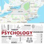 Top Psychology Schools in New York