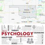 Top Psychology Schools in Oklahoma