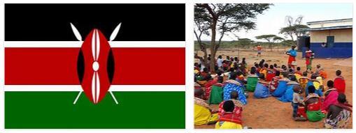 Emigration to Kenya